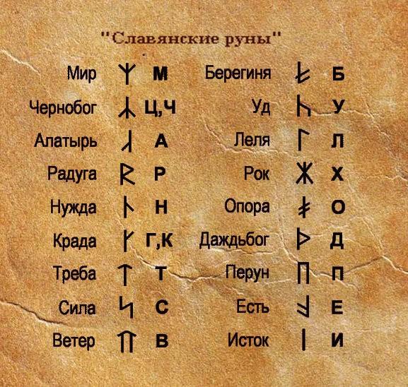 etimologiya-slova-seks-sanskrit
